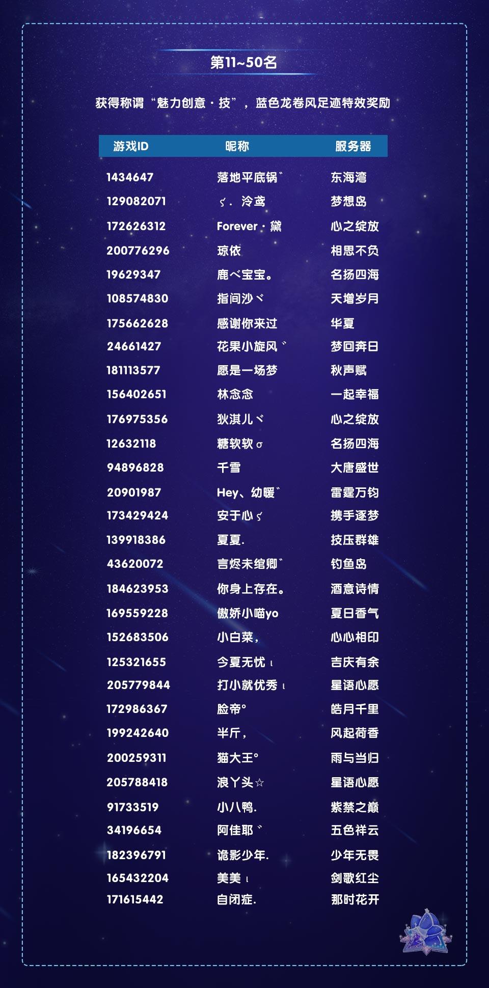 名单11-40
