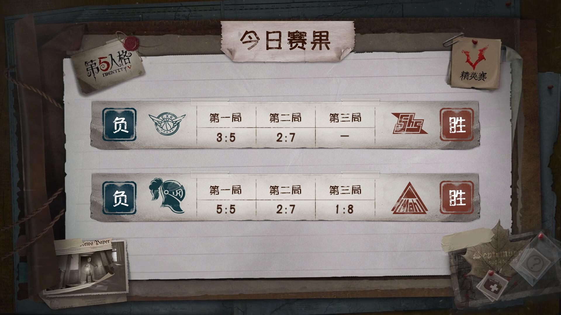 7月5日 小组赛 Mah vs UKN
