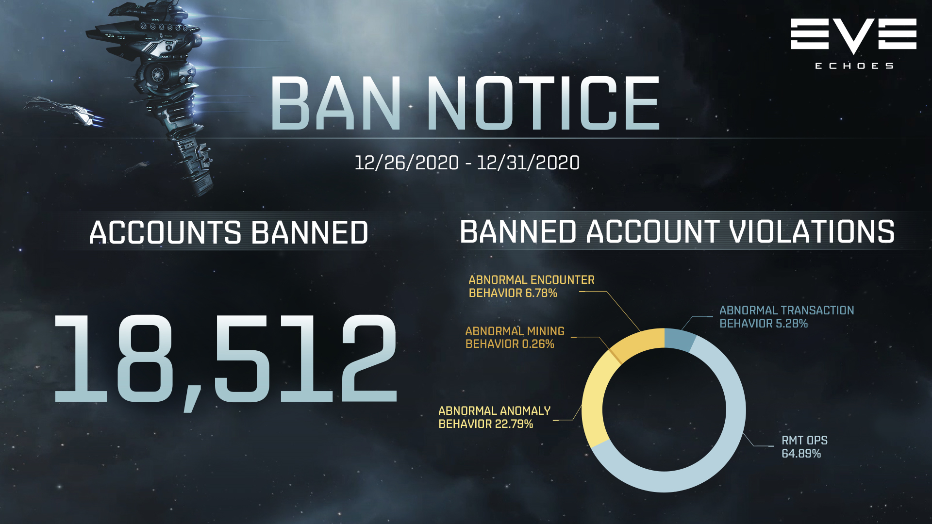Ban Notice for 12/26-12/31