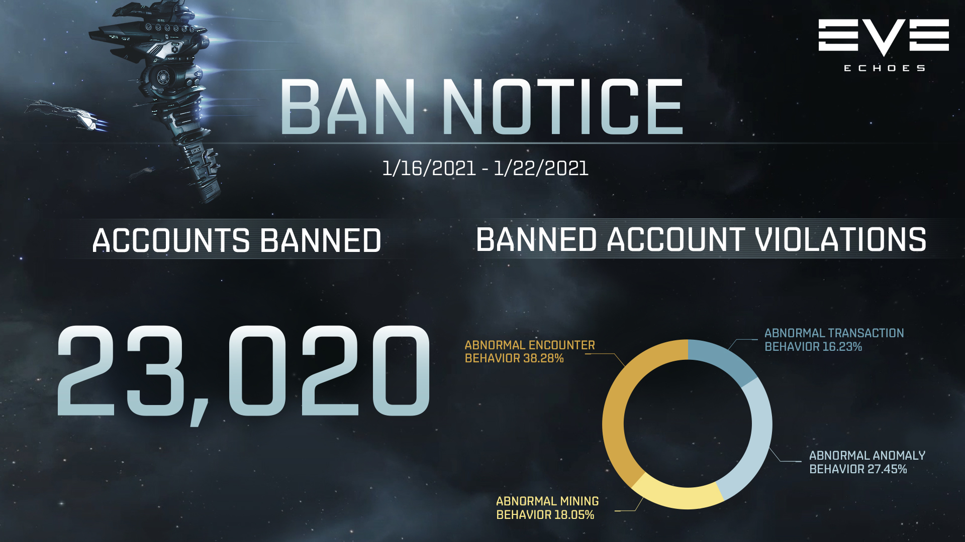 Ban Notice for 01/16-01/22