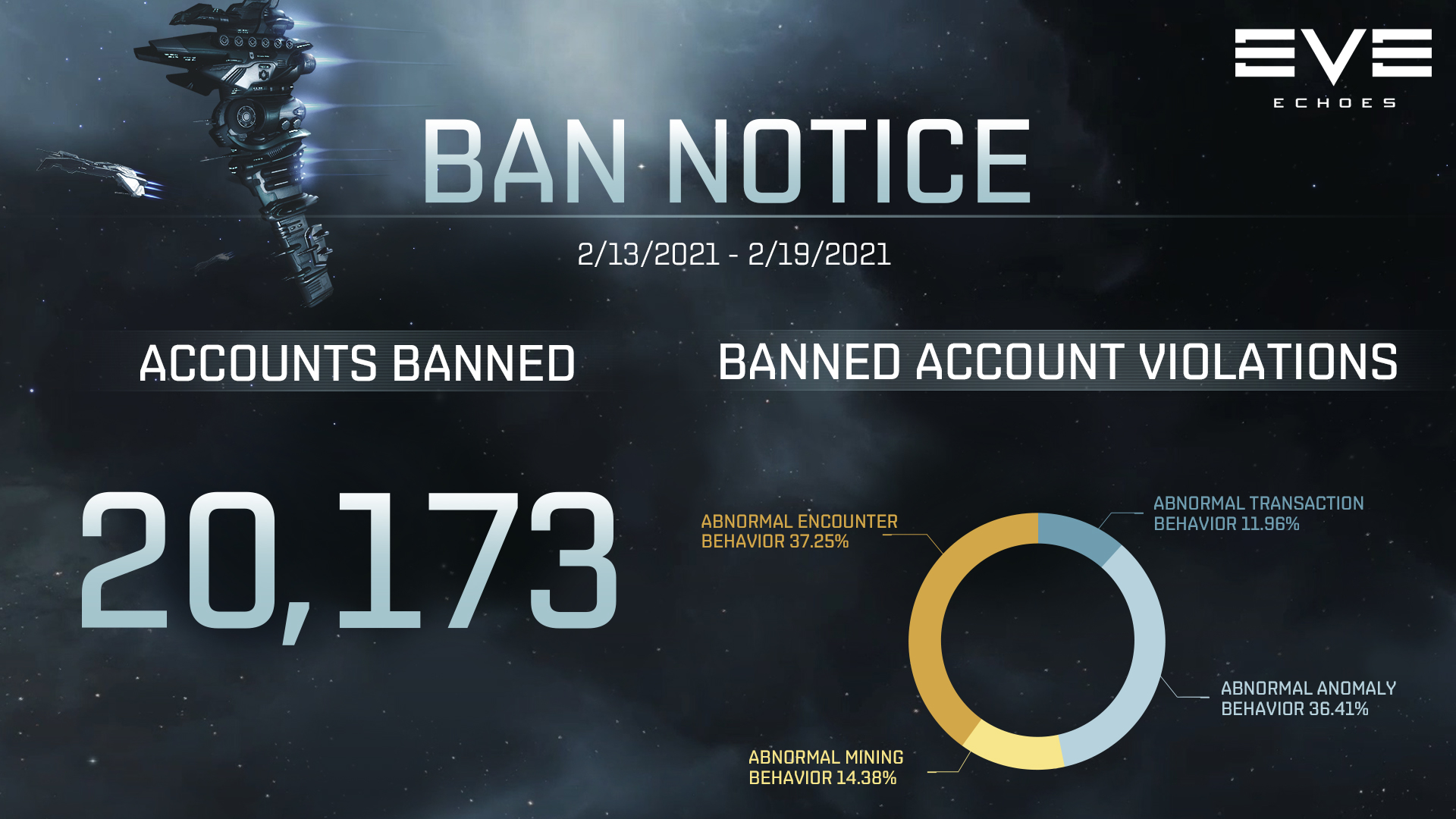 Ban Notice for 02/13-02/19