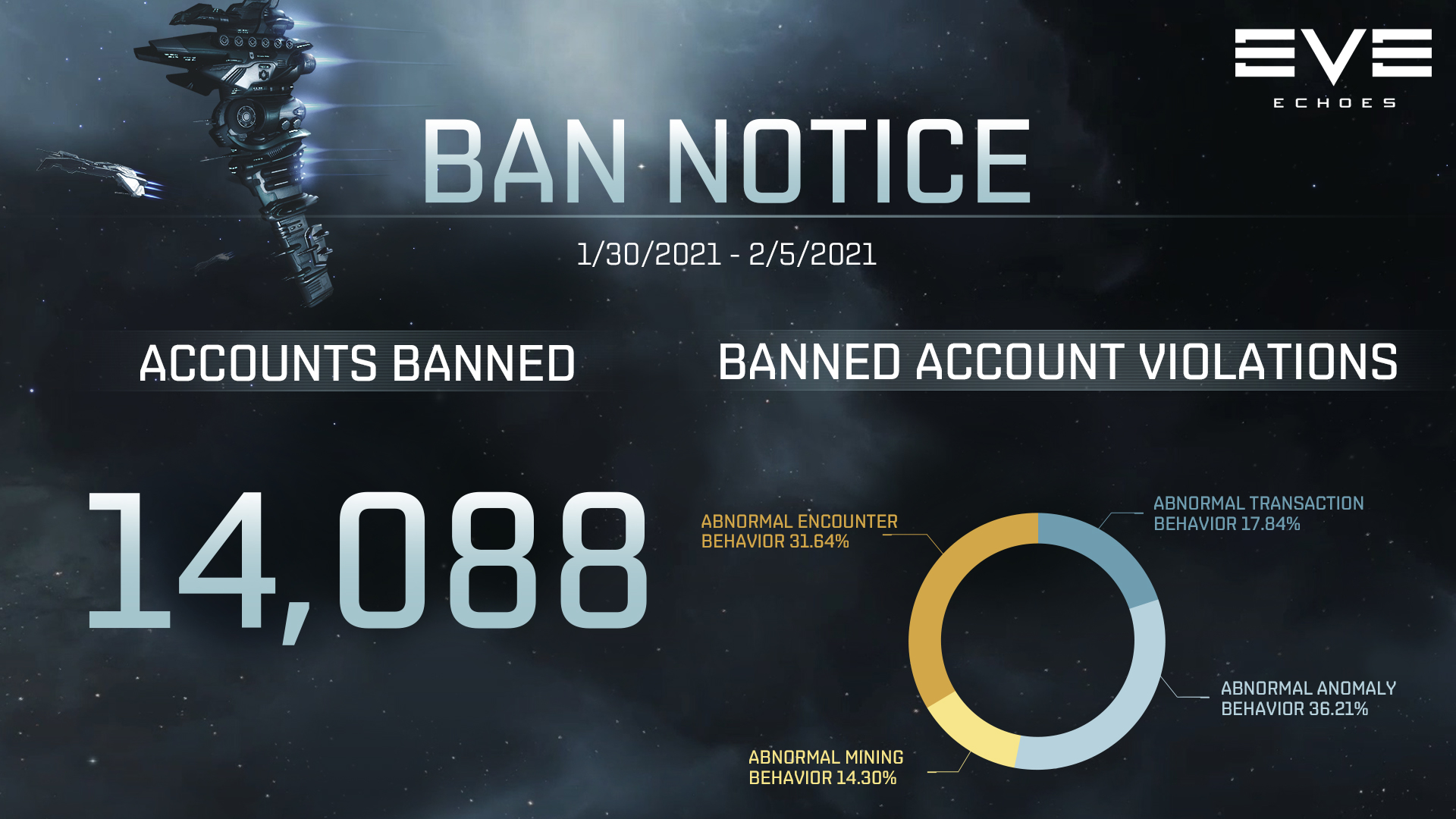 Ban Notice for 01/30-02/05