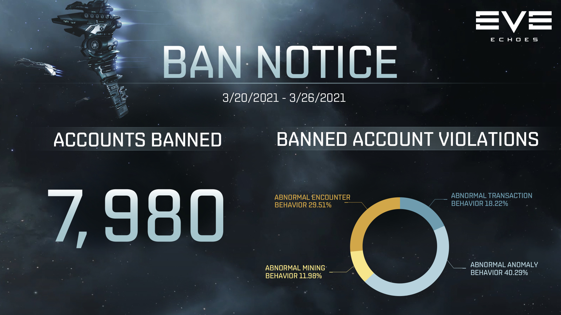 Ban Notice for 03/20-03/26