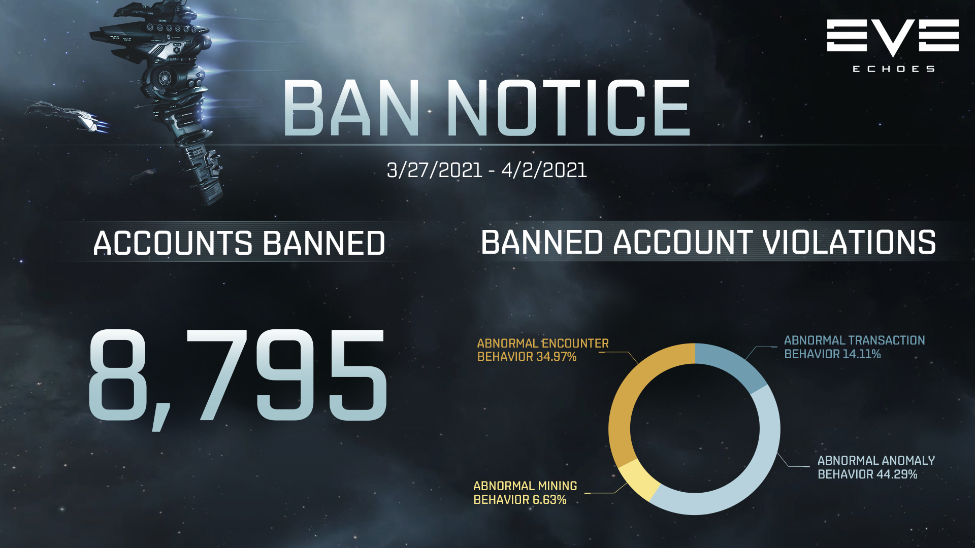 Ban Notice for 03/27-04/02