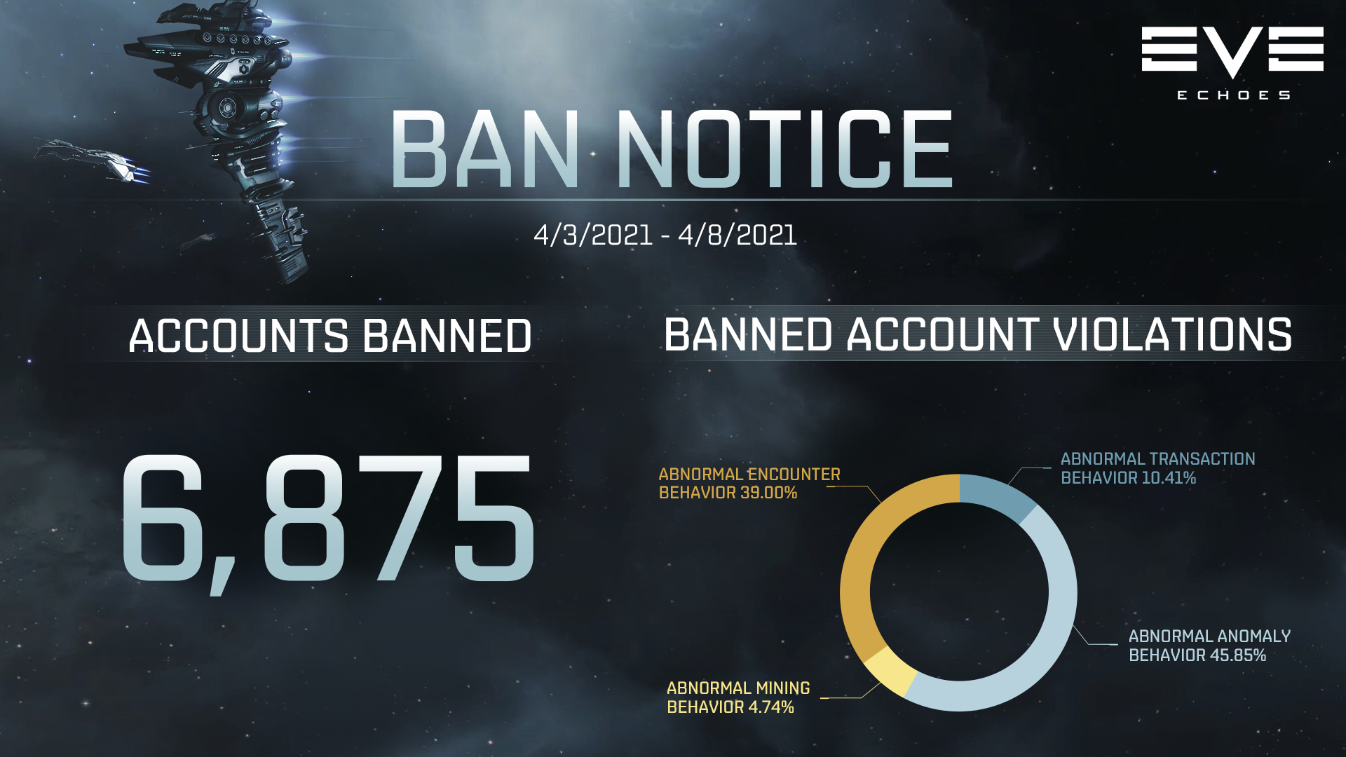 Ban Notice for 04/03-04/09