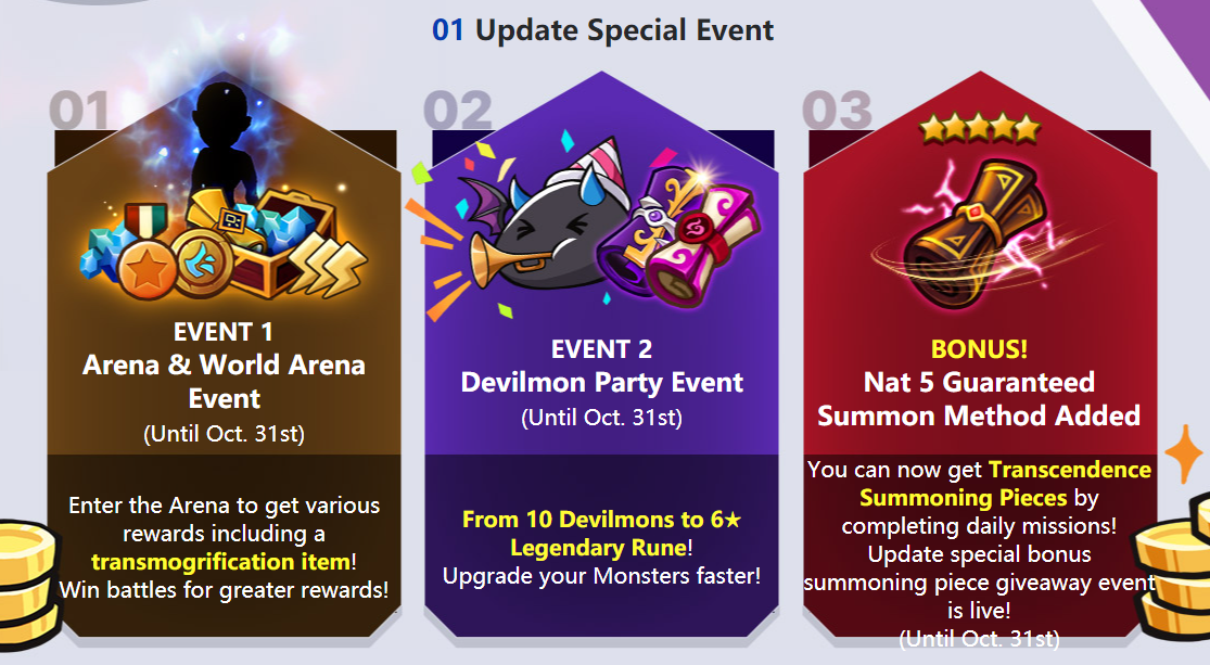 Summoners War: Has Released a Brand New 2vs2 Battle Mode2